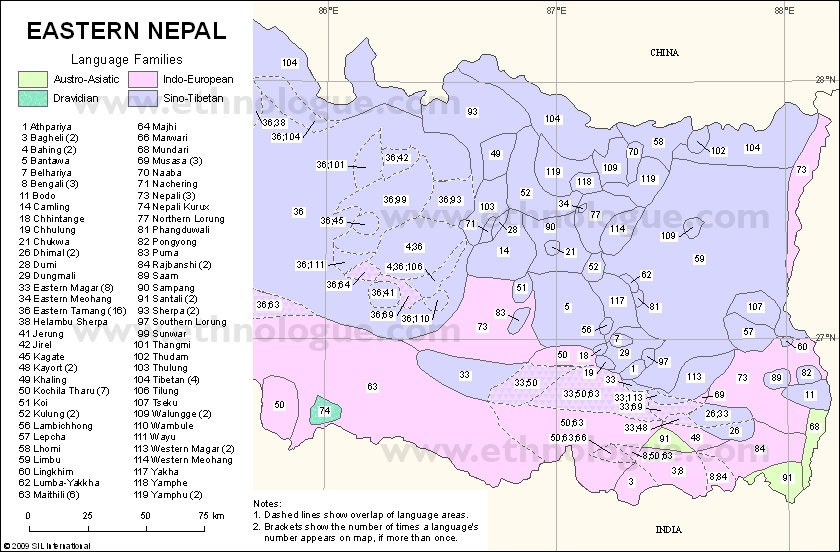 Languages of Eastern Nepal